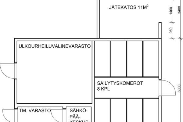 EMEL1-VARASTO